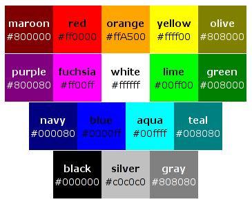 Isimleri Anahtar Sözcük Olarak Geçerli Olan Renkler Ve Kym